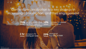 personalized content to decrease churn